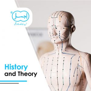 Acupressure Therapy – A Successful Ancient Treatment