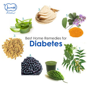 BEST HOME REMEDIES FOR DIABETES